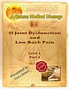 SI Joint Dysfunction and Low Back Pain II Thumb